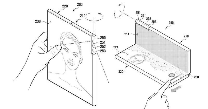 يراءة اختراع ساعد الكاميرات الدوار - هواتف سامسونج القابلة للطي