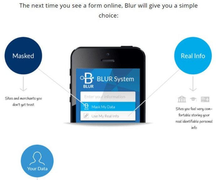 تطبيق Blursystem