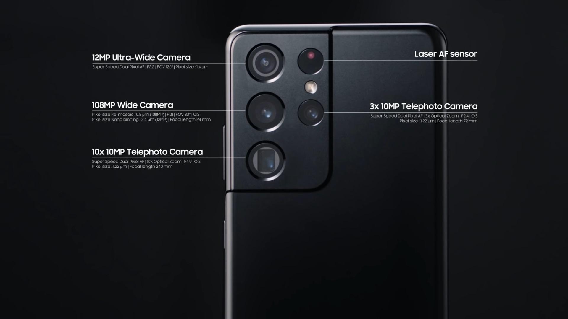 كاميرات اس 21 الترا