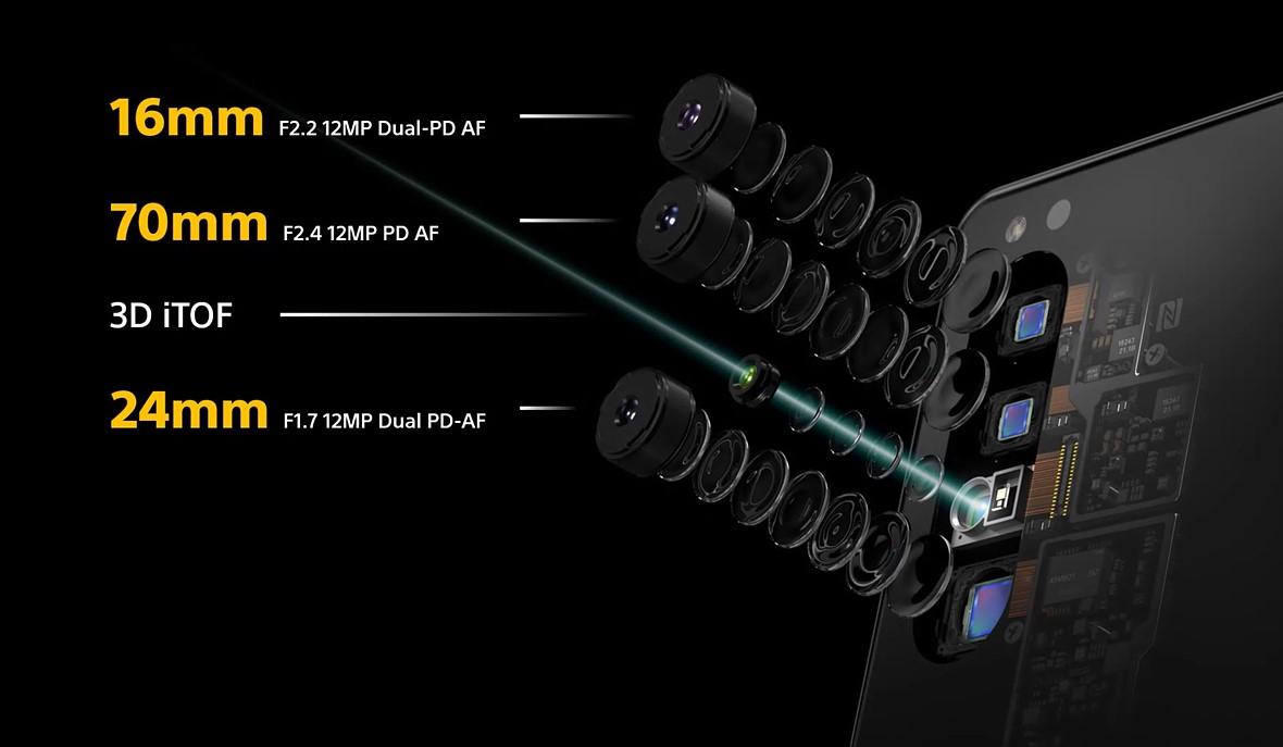 كاميرات سوني 1 3