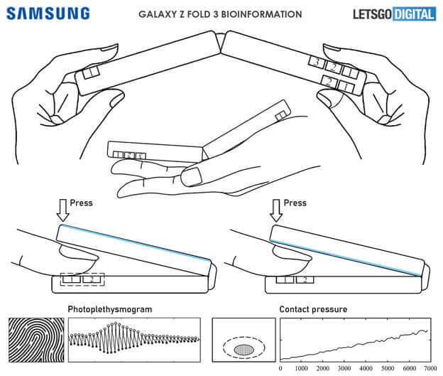براءة اختراع قياس ضغط الدم - جالاكسي زد فولد 3